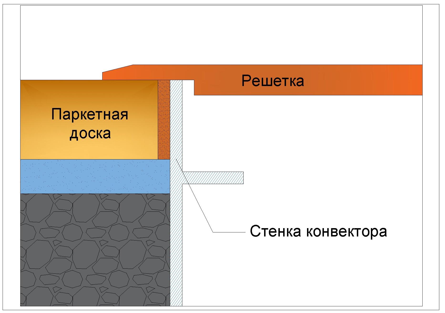 Схема установки напольной решетки с выборкой